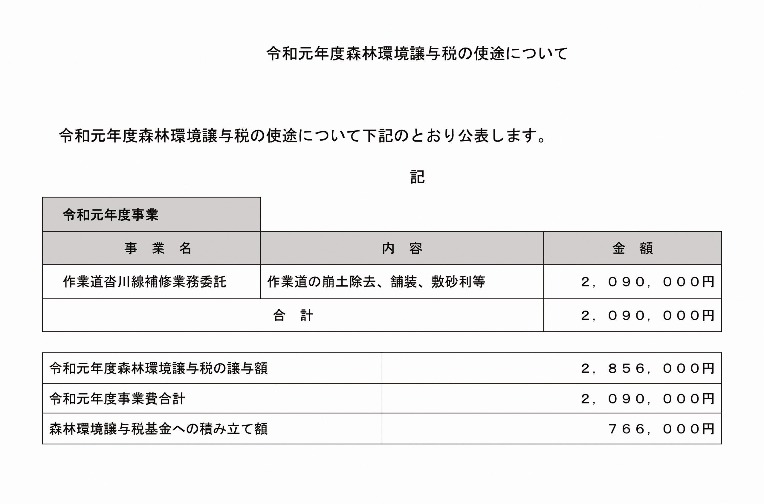 01-1令和元年度森林環境譲与税の使途